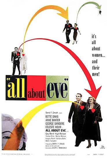 Poster do filme A Malvada